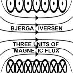 b-i - three units of magentic flux